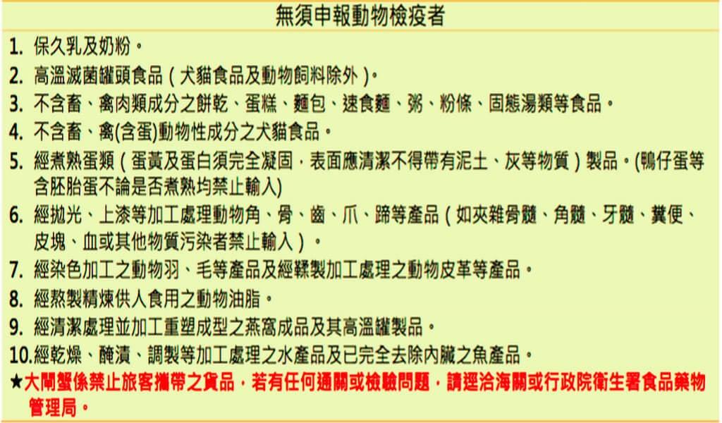 台灣禁止攜帶入境